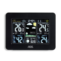 ADE - minutniki i inne urządzenia